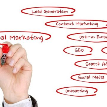 Digital Marketing & Communications